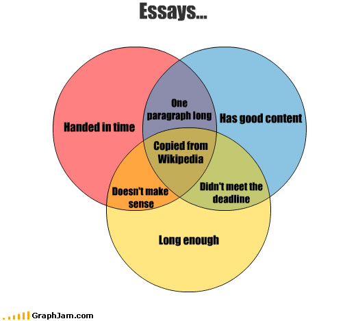 Why do I hate writing essays? - Quora
